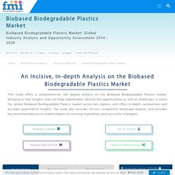 Biobased Biodegradable Plastics Market- Global Industry Analysis, Size and Forecast, 2014 to 2020