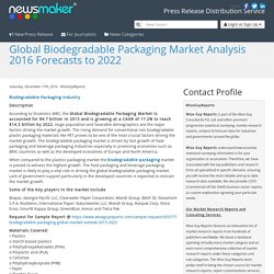 Global Biodegradable Packaging Market Analysis 2016 Forecasts to 2022