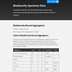 Biodiversity Record Aggregators