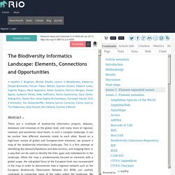 The Biodiversity Informatics Landscape: Elements, Connections and Opportunities