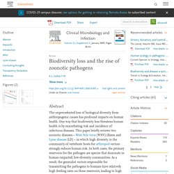 Clinical Microbiology and Infection Volume 15, Supplement 1, January 2009, Biodiversity loss and the rise of zoonotic pathogens