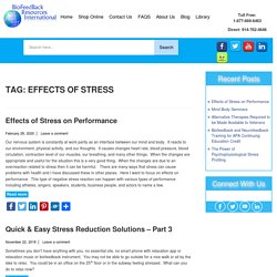 Effects of Stress Archives - Biofeedback Resources International