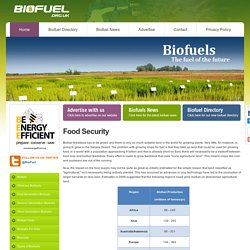 #4 Biofuels - Disadvantages of Biofuels - Threat to Food Supply