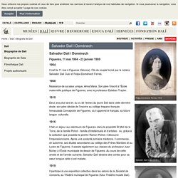 Fondation Gala-Salvador Dalí