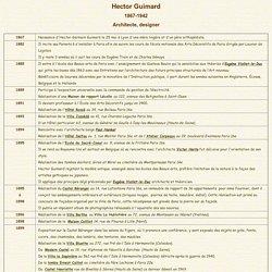 Biographie d'Hector Guimard 1867-1942