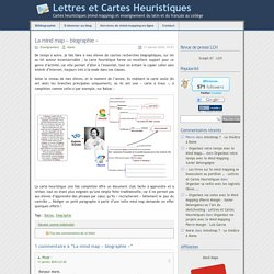 » La mind map «biographie» - Lettres et Cartes Heuristiques