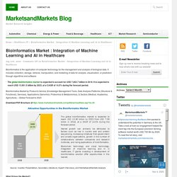 Bioinformatics Market : Integration of Machine Learning and AI in Healthcare