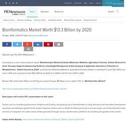 Bioinformatics Market Worth $13.3 Billion by 2020