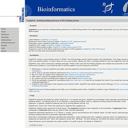 Chair for Bioinformatics Freiburg - GraphProt - modeling binding preferences of RNA-binding proteins