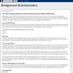 Bridgecrest Bioinformatics: The Use of Log-Log plots to show technical reproducibility of NGS data