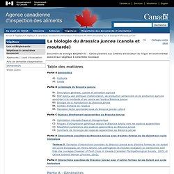 ACIA 02/03/12 La biologie du Brassica juncea (canola et moutarde)