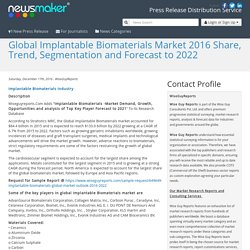 Global Implantable Biomaterials Market 2016 Share, Trend, Segmentation and Forecast to 2022