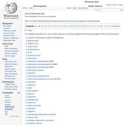 List of biomolecules