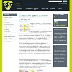 » Bioplastics and global sustainability