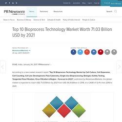 Top 10 Bioprocess Technology Market Worth 71.03 Billion USD by 2021