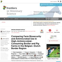 FRONT. VET. SCI. 30/10/20 Comparing Farm Biosecurity and Antimicrobial Use in High-Antimicrobial-Consuming Broiler and Pig Farms in the Belgian–Dutch Border Region