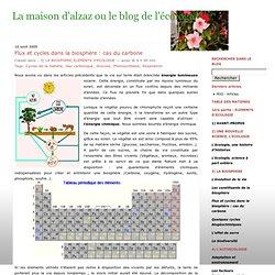 Flux et cycles dans la biosphère : cas ducarbone « La maison d'alzaz ou le blog de l'écologie