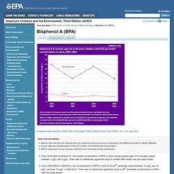 EPA - Biomonitoring - Bisphenol A (BPA)