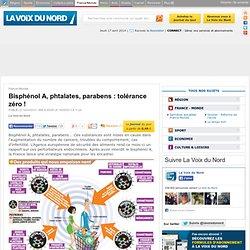Bisphénol A, phtalates, parabens : tolérance zéro ! - France-Monde