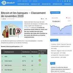 Bitcoin et les banques - Classement de novembre 2020 - Bitcoin.fr