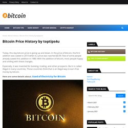 Bitcoin Price History by toptips4u
