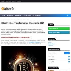 Bitcoin History performance