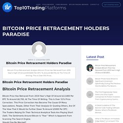 Bitcoin Price Retracement Holders Paradise - Top10TradingPlatforms