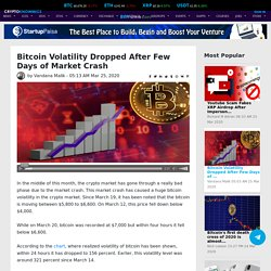 Bitcoin Volatility Dropped After Few Days of Market Crash