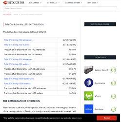 Bitcoin Rich Wallets Distribution