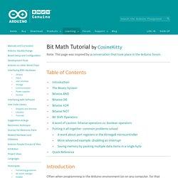 BitMath