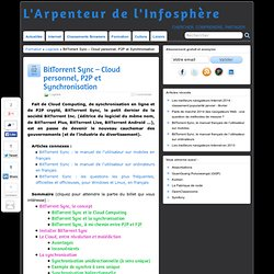 BitTorrent Sync – Cloud personnel, P2P et Synchronisation
