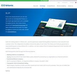 BL3P · Bitonic