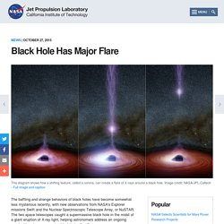 Black Hole Has Major Flare
