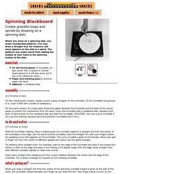 Spinning Blackboard: Math & Mechanics Science Project