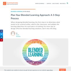 Blended Learning: A 3-Step Plan to Design the Right Blend