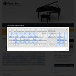 Blender 2.66a Keyboard Shortcuts