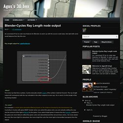 Blender-Cycles Ray Length node output ~ Agus's 3D box