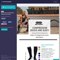 Blitzu Gear Compression Sleeves and Socks