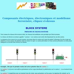 BLOCK SYSTEME