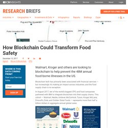 How Blockchain Could Transform The Way You Buy Your Groceries