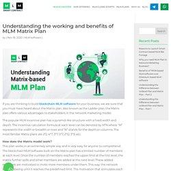 Blockchain MLM Software on Matrix Plan: Understanding its Working and Benefits