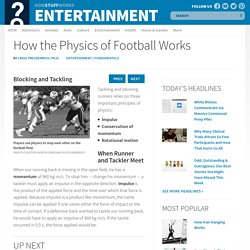 Blocking and Tackling - How the Physics of Football Works