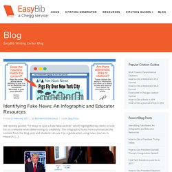 Blog - EasyBib Writing Center
