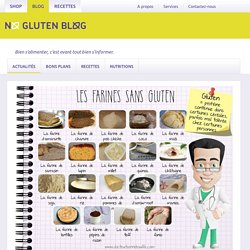 blog-du-sans-gluten
