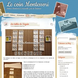 » Blog Le coin Montessori