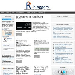 R-bloggers | R news & tutorials from the web