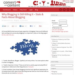 Why Blogging Is Still Killing It – Stats & Facts About Blogging