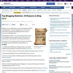 Top Blogging Statistics: 45 Reasons to Blog
