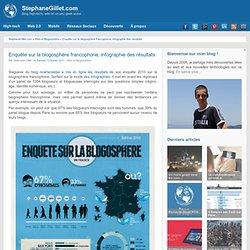 Enquête sur la blogosphère francophone, infographie des résultats