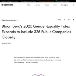 's 2020 Gender-Equality Index Expands to Include 325 Public Companies Globally